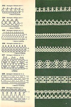 Coisas da Léia - Resgate de boas sensações: Bicos de Crochê