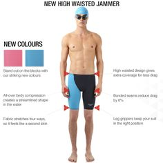 The features of the NEW High Waisted Jammer #LZR #Fastskin #Speedo