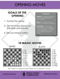 MATCH Chess Curriculum Poster on Basic Opening Principles Free to Print Chess Opening Moves, Chess Moves, Best Chess Strategy, Chess Strategies, Chess Basics, Chess Tricks, Grandmaster Chess, 3d Chess, Chess Sets