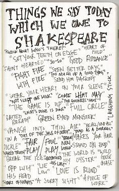 Expressões criadas por Shakespeare
