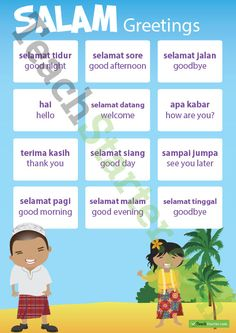 Teaching Resource: A greetings poster to use in the classroom when teaching Indonesian. English Speech, English Grammar, English Language, Learn English Words, English Study, Preschool Learning, Learning Activities, Malay Language, Indonesian Language