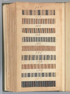 Textile Sample Book Date: 1771 Culture: British Medium: Paper, cloth binding, with attached samples of fustian Dimensions: 9 x 5 1/4 x 2 3/4 inches 22.9 x 13.3 x 7.0 cm Bound pages: 8 1/4 x 4 5/8 in. Classification: Textiles-Sample Books Credit Line: Rogers Fund, Accession Number: 156.4 T31