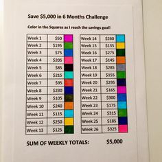 52 Week Savings Challenge, Money Saving Challenge, Savings Chart, Savings Plan, Money Budget, Money Plan, Saving Money Chart, Money Saving Tips, Fix My Credit