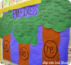 Step into 2nd Grade with Mrs. Lemons: It's a Prefix Thing :)