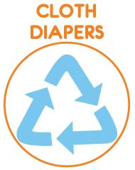 Cloth Diapering helps you and the environment by reusing and not wasting.