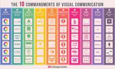 Les 10 commandements de la communication visuelle #content...