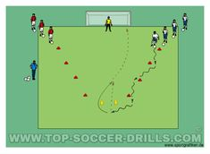 Resultado de imagem para soccer speed drills Discover a great training to improve your soccer skills. This helped me and also helped me coach others to be better soccer players Soccer Shooting Drills, Soccer Drills For Kids, Football Drills, Soccer Practice, Best Football Players, Soccer Skills, Soccer Tips, Soccer Games, Soccer Players