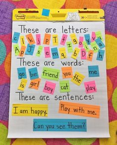 and functional anchor chart for kindergarten or special education. Use sent. Cute and functional anchor chart for kindergarten or special education. Use sent., Cute and functional anchor chart for kindergarten or special education. Use se. Sentence Anchor Chart, Sentence Strips, Writing Anchor Charts, Alliteration Anchor Chart, Spanish Anchor Charts, Anchor Charts First Grade, Kindergarten Anchor Charts, Kindergarten Literacy, Bilingual Kindergarten