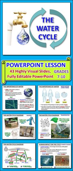 This 43 Slide EDITABLE POWERPOINT contains many high resolution images and and 8 Hyperlinked videos on the Water Cycle. This PowerPoint deals with the fundamentals of the water cycle (components and processes) and adds additional information on the enviro