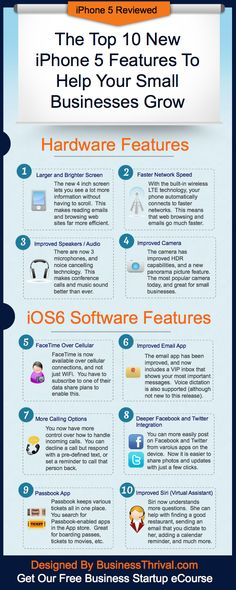 iPhone 5 Review InfoGraphic | Business Thrival, Inc.