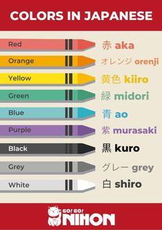 Basic Japanese Words, Japanese Phrases, Study Japanese, Japanese Kanji, Japanese Names, Japanese Culture, Learning Japanese, Learning Italian, Japanese Language Lessons