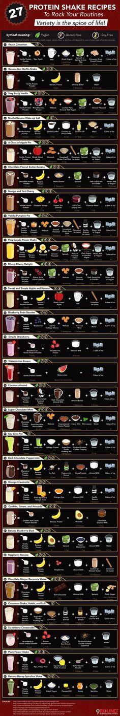 27 Protein Shake Recipes
