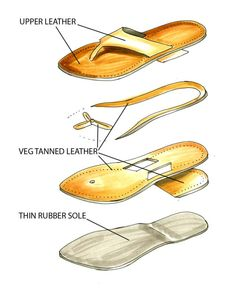 Shoe making tutorial