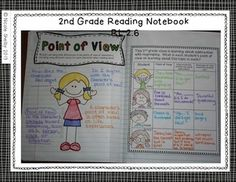 From  Nicole Shelby: 2nd Grade Reading Interactive Notebook (aligned with the CC Standards).  This is an awesome product. This notebook covers all of the 2nd grade Reading Standards (including Literature, Informational, and Foundational Skills).