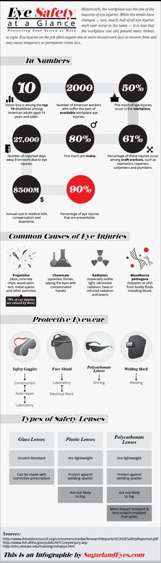 Eye Safety at a Glance - Wear Safety Glasses! Smoking Causes, Eye Safety, Eye Facts, Eye Damage, Eye Infections, Healthy Eyes, Eyes Problems