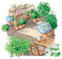 Les jardins sans pelouse : conseils dallage - Jardinerie TRUFFAUT conseils Plantes à fleurs saisonnières Truffaut