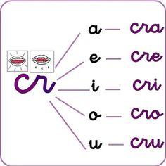 rotacismo trabadas y sinfones cr 1