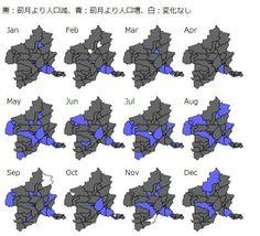 群馬県 地域別対前月人口増減