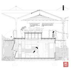 China Workshop, Ignacio Darras