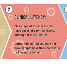 Stages of HIV (2)