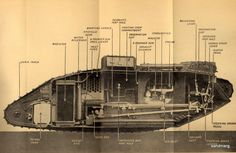 1920 Army Tank Chart Sectional View of British Tank First World War George Patton, World War One, First World, Ww1 Tanks, Armored Fighting Vehicle, Ex Machina, World Of Tanks, Military Weapons, Panzer