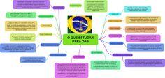 Mapa mental de Guia de Estudo para a OAB