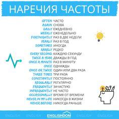 English Grammar Rules, English Phrases, English Vocabulary, Russian Language Learning, Language Study, English Language, English Tips, English Study, English Lessons