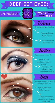 Got deep set eyes? CLICK on the image to read the do's and don'ts of deep set eyes makeup. Great tips to help you avoid making a common mistake of making your #deepseteyes appear more sunken. Includes tips for small deep set eyes! Go to http://minkilashes.org for more eye makeup tips and ideas. #eyeshapes #mistakes #makeup #beauty #tips #tricks #eyeshadow #guide