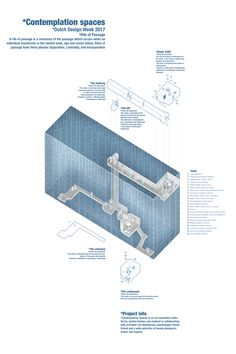 Space Architecture, Digital Image, Presentation, Layout, Building, Design, 3d Drawings, Architectural Drawings, Home Decor