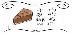 francia selyem pite - sugarfree dots Sugar Free, Healthy Lifestyle, Math, Math Resources, Healthy Living, Mathematics