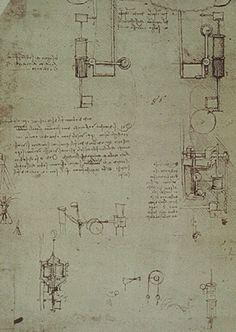 Leonardo da Vinci - Codice Atlantico - Macchina per binare la seta
