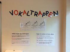Vokaltrappen hængt synligt op i klassen ... Her kan eleverne hente hjælp, når de skal stave :-)