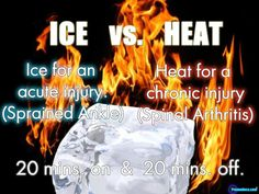 Confused about ice vs. heat for pain? Ice for inflammation and heat for arthritis. 20 mins on, 20 mins off. Not sure about the origin of your pain, then see your nearest Chiropractor.