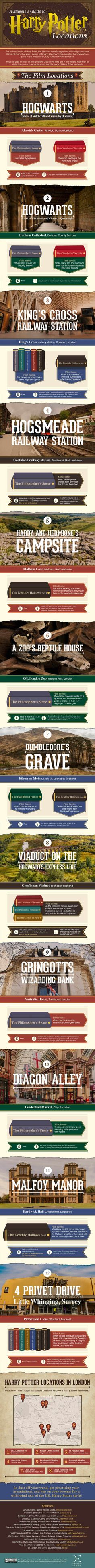 Harry Potter film locations #infographic