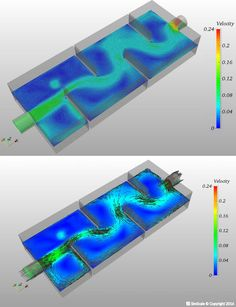 Simulation of a water purification process in a maze channel reactor.