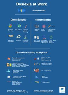 Dyslexia at Work - Dyslexia-Friendly Workplaces