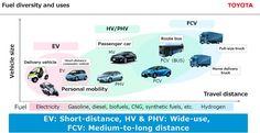 hydrogen fuel cell vehicles - Google-keresés Fuel Cell Cars, Hydrogen Fuel, Diesel, Toyota, Trucks, Vehicles, Google, Diesel Fuel, Truck