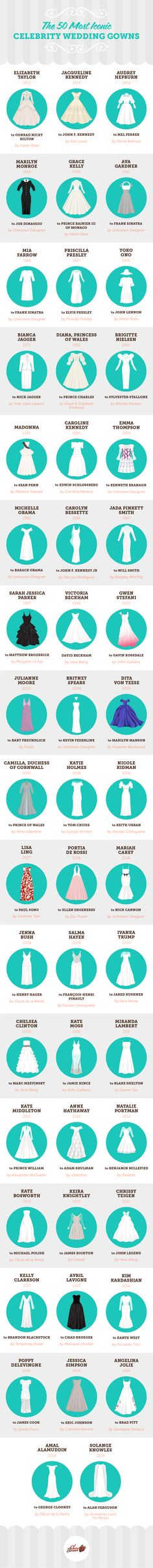 50 Amazing Celebrity Wedding Dresses – It always makes an entrance, and is probably the most unforgettable dress you'll ever wear: the wedding dress. And if it's a celebrity wedding, you know the dress will be even more glamorous and amazing. Famous Wedding Dresses, Celebrity Wedding Dresses, Celebrity Weddings, Bridal Dresses, Wedding Gowns, Wedding Trends, Wedding Styles, Wedding Ideas, Perfect Wedding