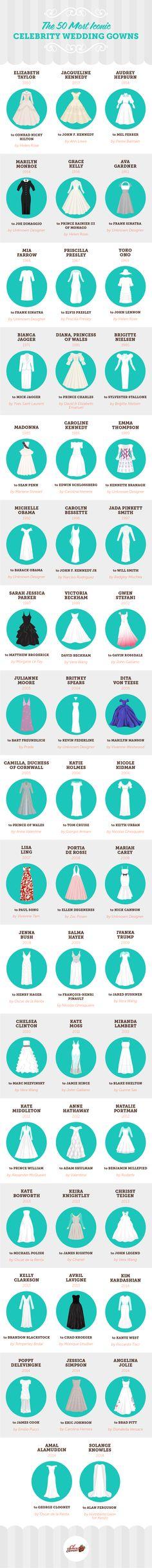 50 Amazing Celebrity Wedding Dresses - Shari's Berries Blog