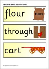Rosie's Walk story word cards - SparkleBox Rosies Walk, Positional Language, Picture Cards, Walking, Classroom, Words, Class Room, Trading Cards, Pictorial Maps