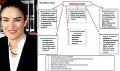 Avukat Ece Güner Erdoğan'ın Sahip Olacağı Yetkileri Anlatmış. Korkutucu!