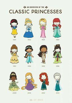 Princesas épocas