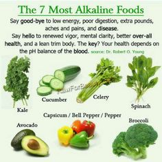 Acidity leads to health issues. These foods will bring you back into an more alkaline state.