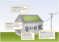 Next Step Living: Boston-based residential energy efficiency company. Home energy assessment = savings (energy and cash).