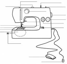 Sewing Machines For Beginners Fill in the blank sewing machine parts Sewing Machine Drawing, Sewing Machine Projects, Sewing Machine Parts, Sewing Projects For Beginners, Sewing Tools, Sewing Crafts, Sewing Hacks, Sewing Stitches, Sewing Patterns