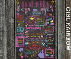 First Birthday Chalkboard Poster Sign via Etsy First Birthday Sign, 1st Birthday Chalkboard, Rainbow First Birthday, Chalkboard Wedding, Baby Girl Birthday, First Birthday Parties, First Birthdays, Birthday Ideas, Wedding Chalkboards
