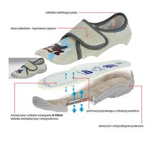 Kapcie bb to nowa linia produktów marki BARTEK zaprojektowana z myślą o dzieciach w wieku przedszkolnym i szkolnym. W Kapciach bb zastosowano naturalne skóry, wysokogatunkowe materiały tekstylne oraz komponenty najwyższej jakości. Profilowana wkładka wspomaga prawidłowe ustawienie pięty oraz stabilizuje chód, a dodatkowa perforacja zapewnia lepszą cyrkulację powietrza wewnątrz buta. W trosce o prawidłowy rozwój stopy Waszego Dziecka dbamy o prawidłową konstrukcję, estetykę i jakość wyrobu.