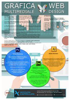 #volantino #depliant #flyer progettazione  per #corso #web #design e #grafica #multimediale #Ferrara