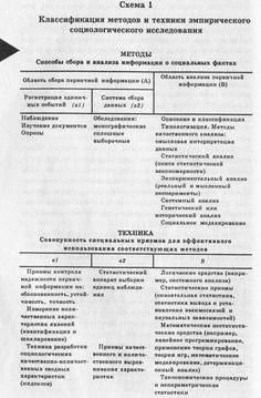 b_579_881_16777215_00_http___www.djerelo.com_images_wpargalki_Metodu_soc_isledovanija_Jadov_image011.jpg