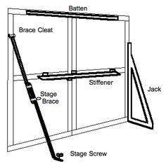 freestanding wall brace for set | The walls of a freestanding box set must be supported in some way. If ...